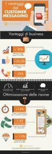 Infografica_LivePerson