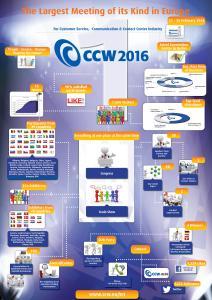 ccw infografica