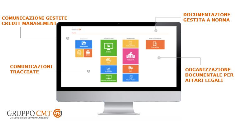 Gruppo CMT_platform