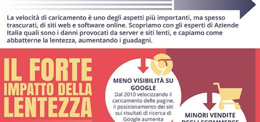 velocita-server-sitiweb_cx