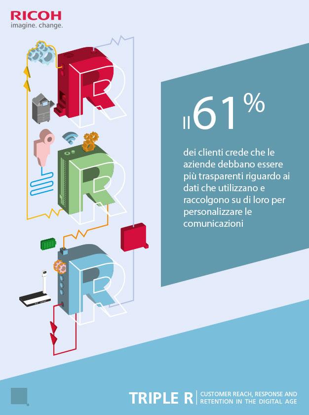Triple_R_gestione dati ricoh