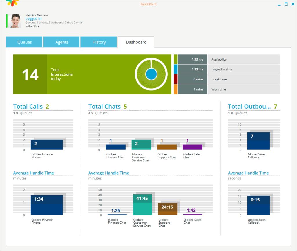Screenshot - CC - console-agent-dashboard