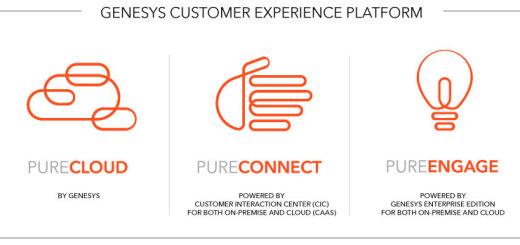 genesys cx platform
