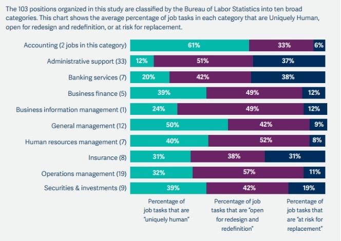 ruoli aziendali_quadro complessivo