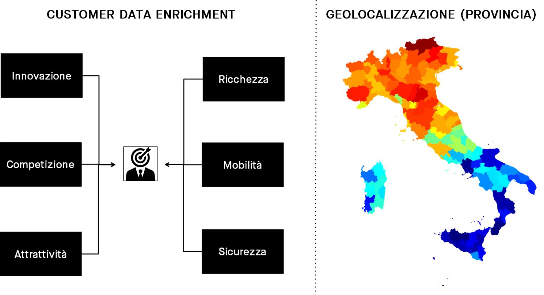 Celi_Data_Science_1