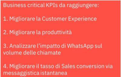 KPI_CX