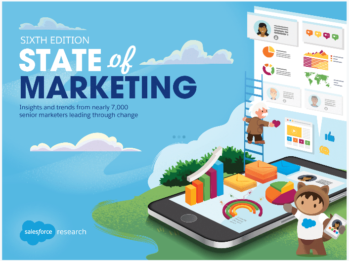 Salesforce state of marketing