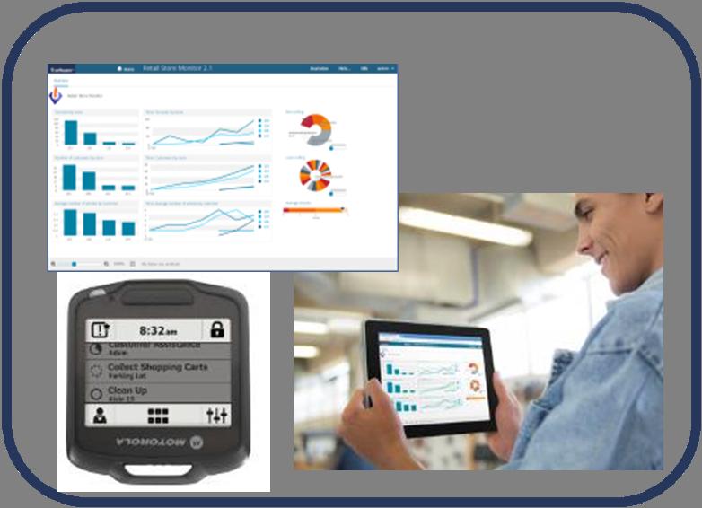 Smart Store Monitoring di Software AG: nuovi miglioramenti per il Retail