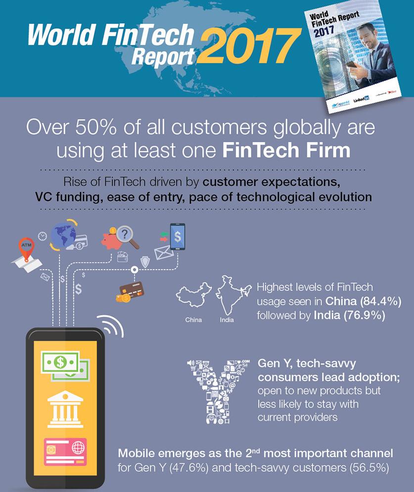 World FinTech Report 2017: ecco i risultati