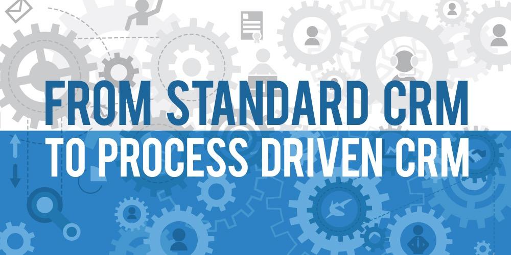 CRM BPM, tutti i benefici della gestione automatizzata dei processi