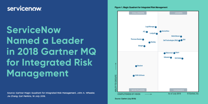 ServiceNow nominata leader del Gartner Magic Quadrant IT per quinto anno consecutivo