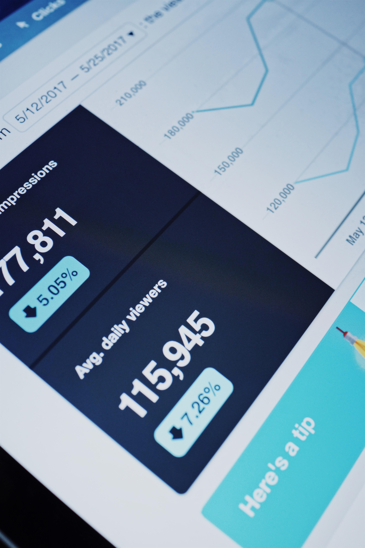 Salesforce presenta lo State of Marketing Report