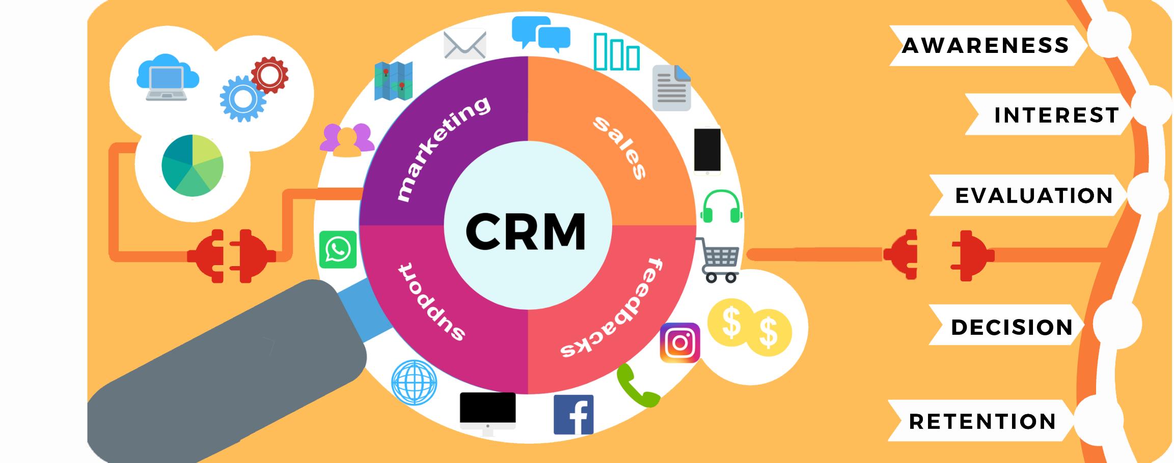 C-Direct promuove il nuovo Osservatorio CRM e Marketing Automation