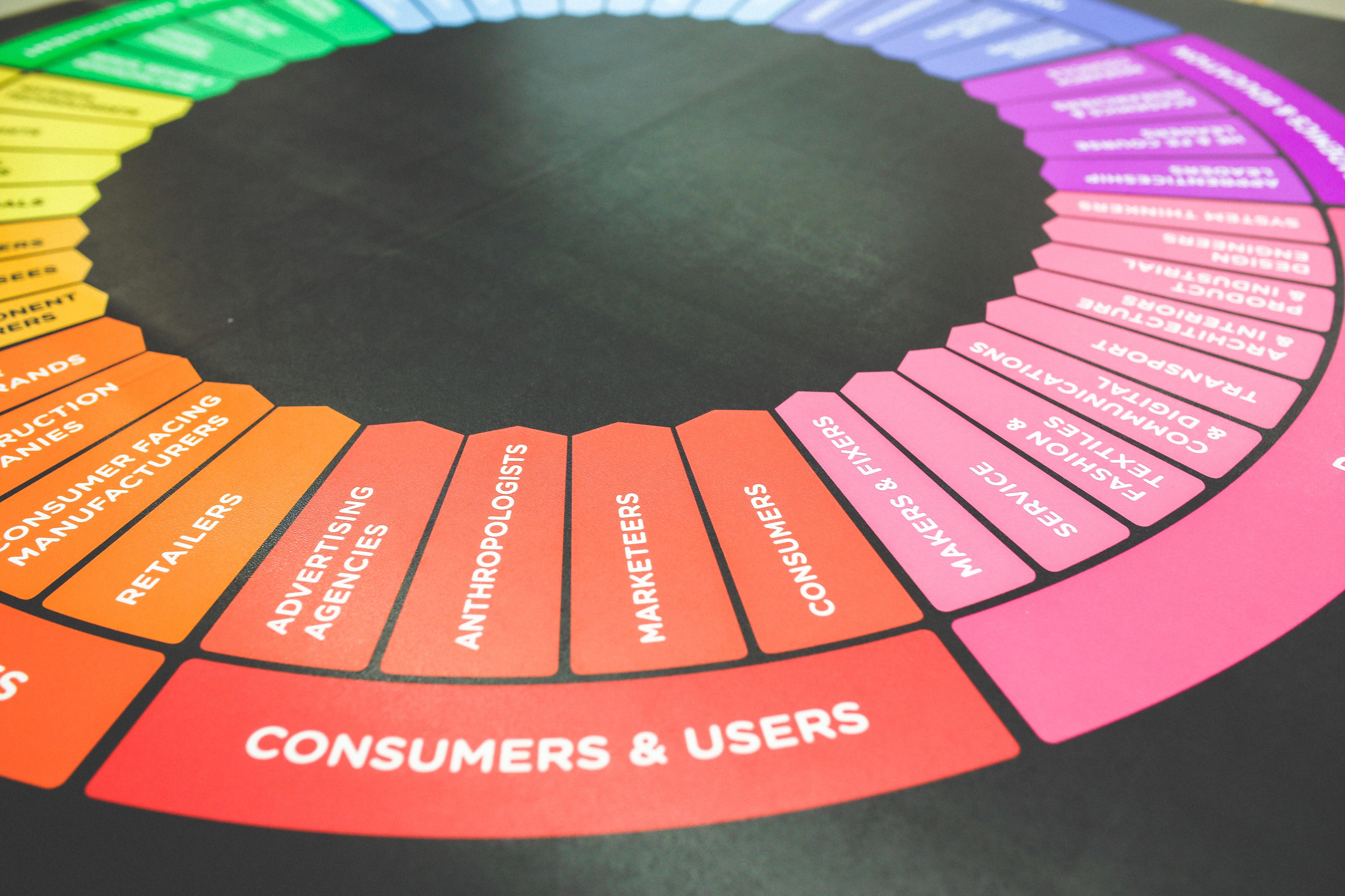 Il Customer Engagement come chiave per migliorare il mondo del retail