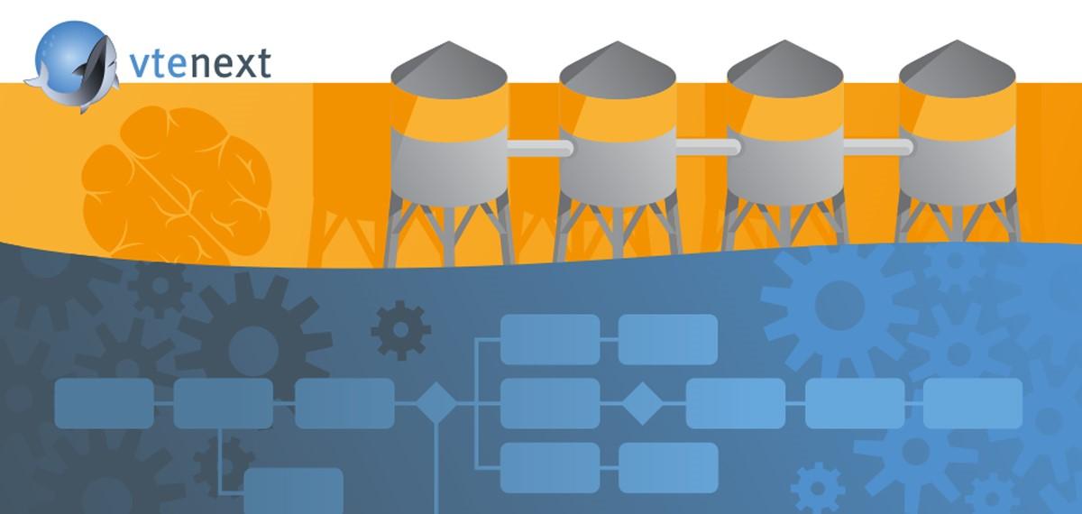 Il CRM aziendale del futuro: come l'IA può supportare i processi CRM organici