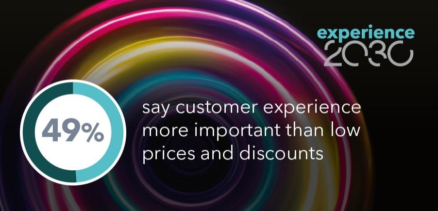 Ora l'esperienza fa la differenza per un cliente su due